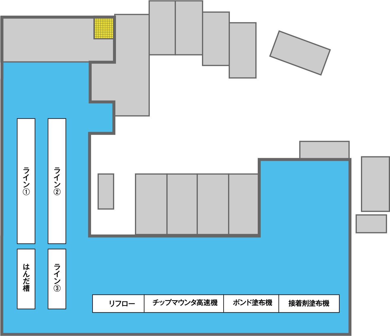 <第二工場>共晶はんだ専用工場 ライン配置図
